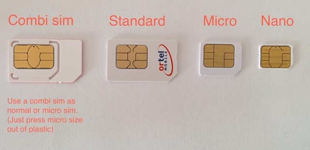 Iphone  Sim Card Size Vs Iphone